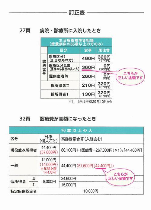 「平成29年度中建国保の便利帳」 訂正表